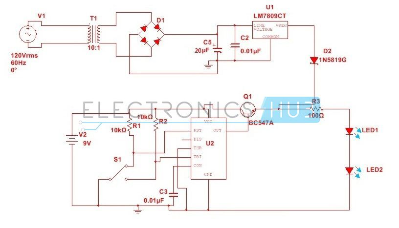 Audio Equalizer Circuit using Combinational Logic Circuits - ics organizational chart