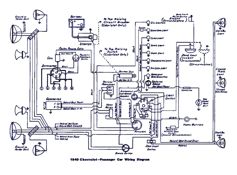 Ezgo Golf Cart Gas Motor Wiring Diagram Elegant in 2020 | Electrical wiring  diagram, Ezgo golf cart, Electrical diagramPinterest