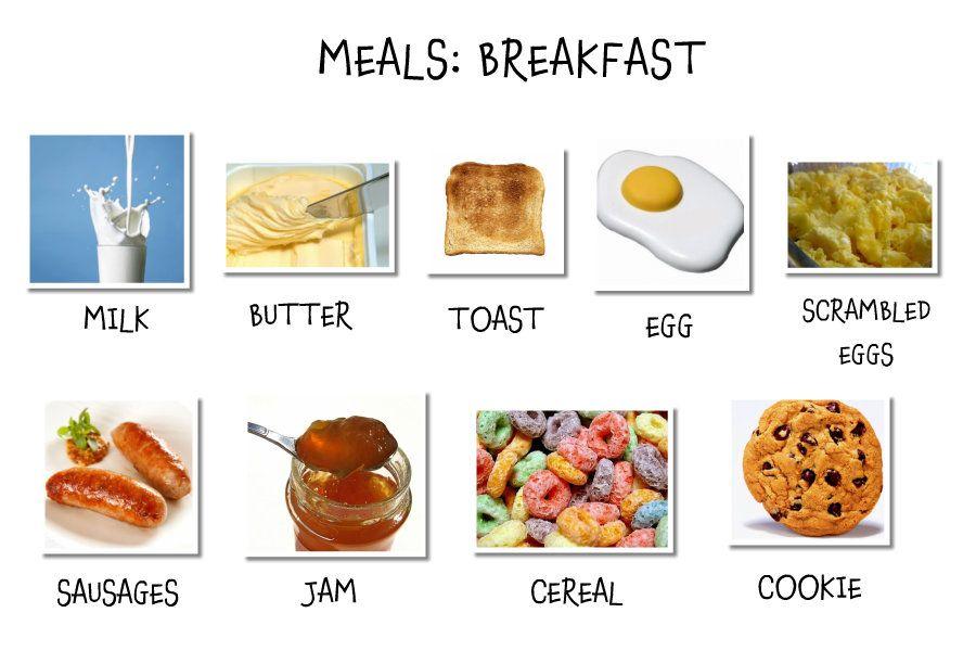 Lista de comida en ingles buscar con google fichas for Comida saludable para ninos