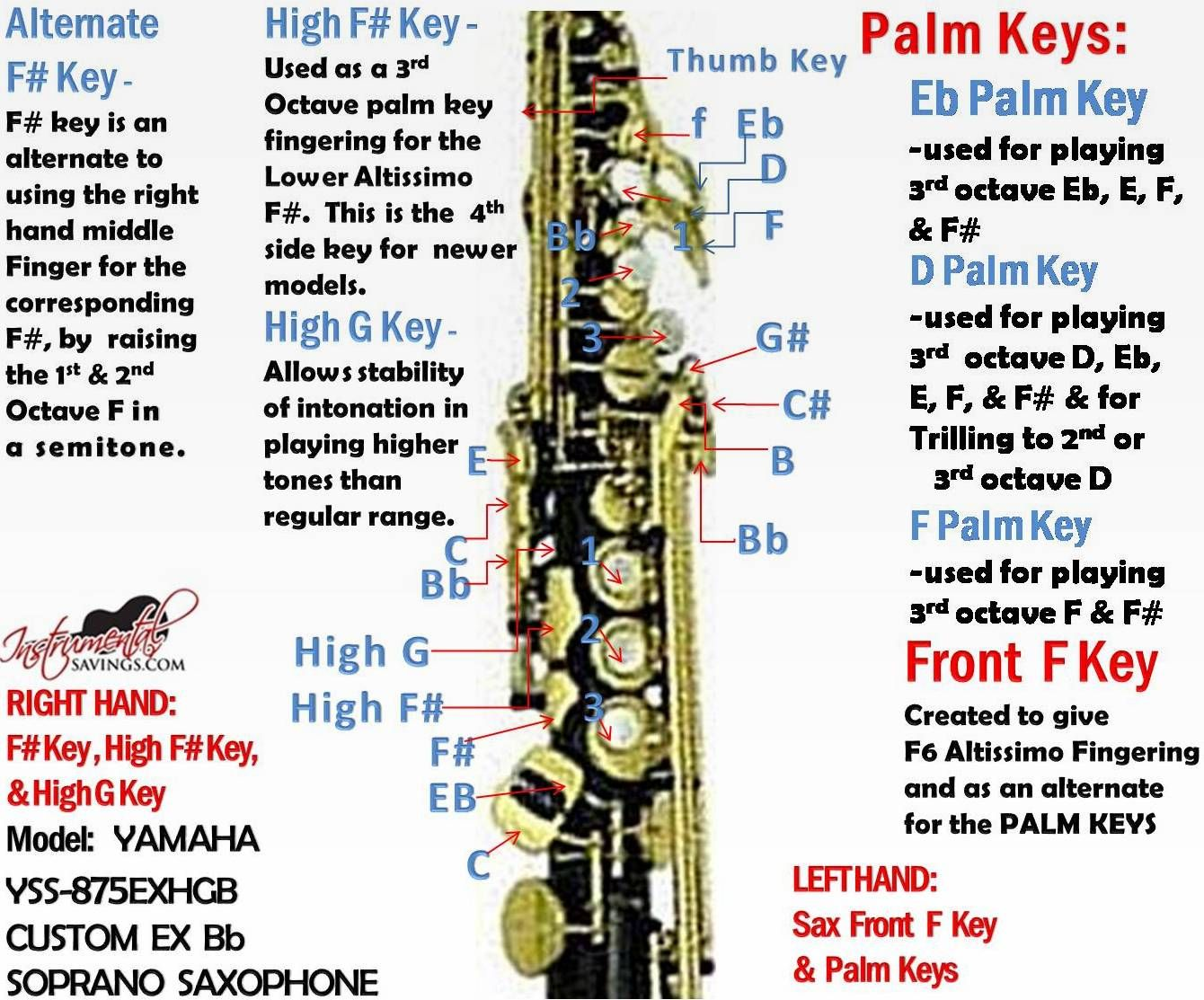 51cf577b4f3287bee03985cdae981e1c fingerings soprano sax google search saxophones pinterest