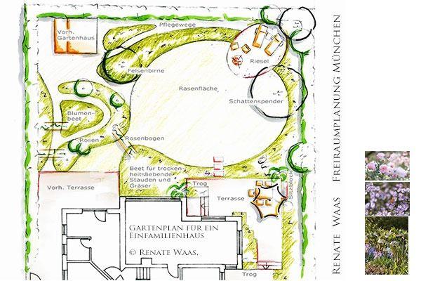 Gartenplan Gartenplanung Gartenplanung Garten Grundriss Garten Design