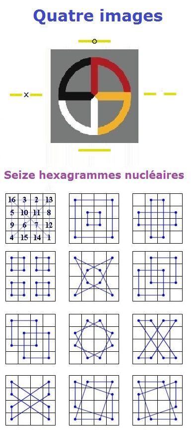 Hermétisme - Page 3 51d0bb395f34b486eca27ef49382497c