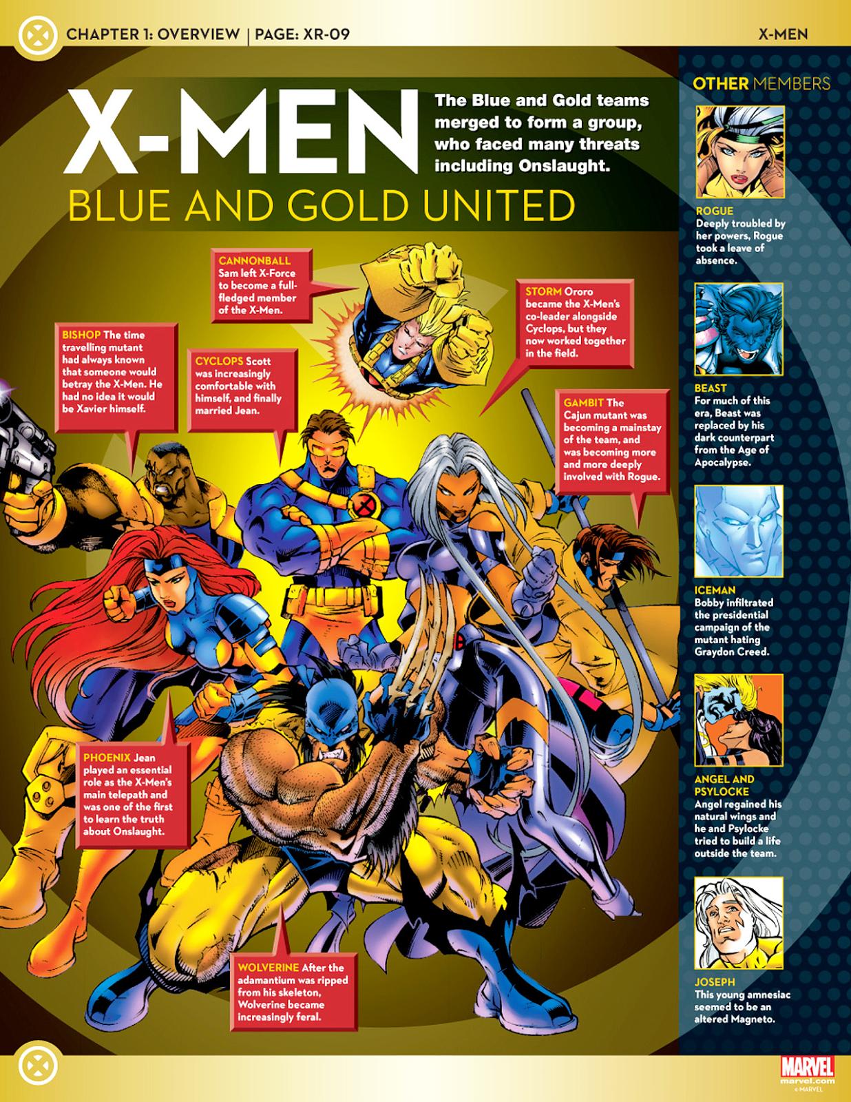 X Men Lineups 90s Blue Gold X Men Marvel Comics Art Marvel Facts
