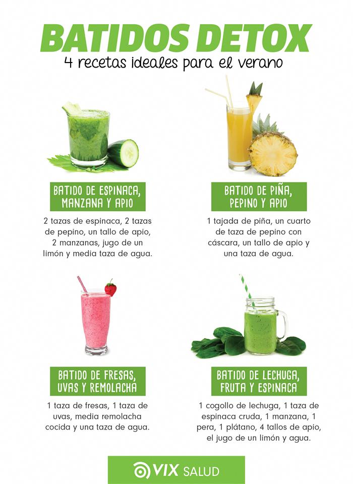 Detox Juices Detoxjuices Detox Diet Drinks Detox Diet Detox Smoothie