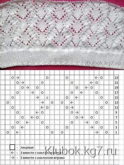 Knit Lace | Ravelry | Pinterest | Dos agujas, Puntadas y Tejido