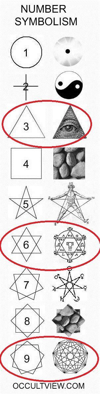Tesla 3 6 9 Book Of Shadows Ancient Symbols Symbols
