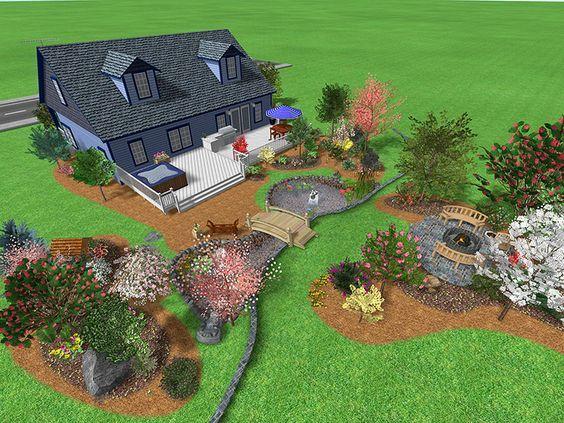 large yard landscaping ideas   Backyard Garden Ideas Design Photograph   With this backyard