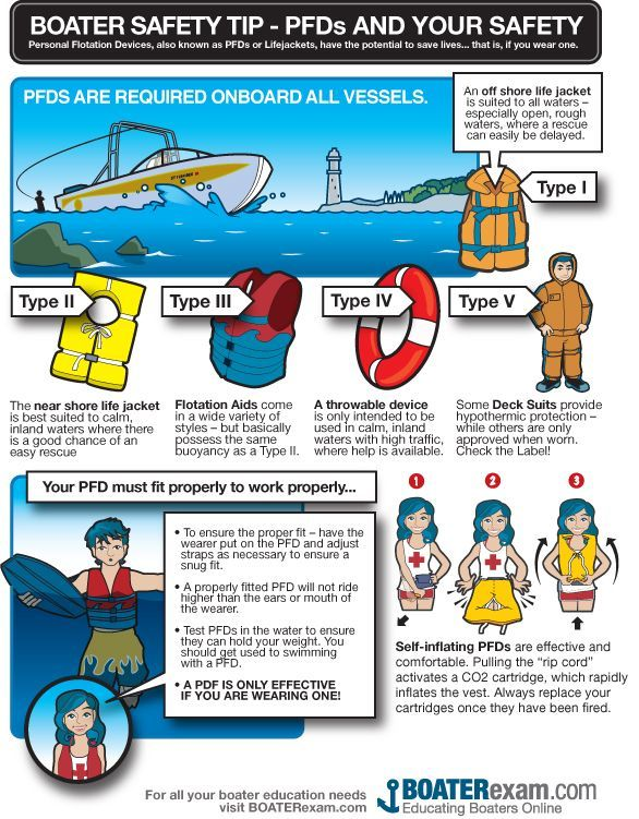 Boat Safety Tip   Safety  Boating  Boatingsafety