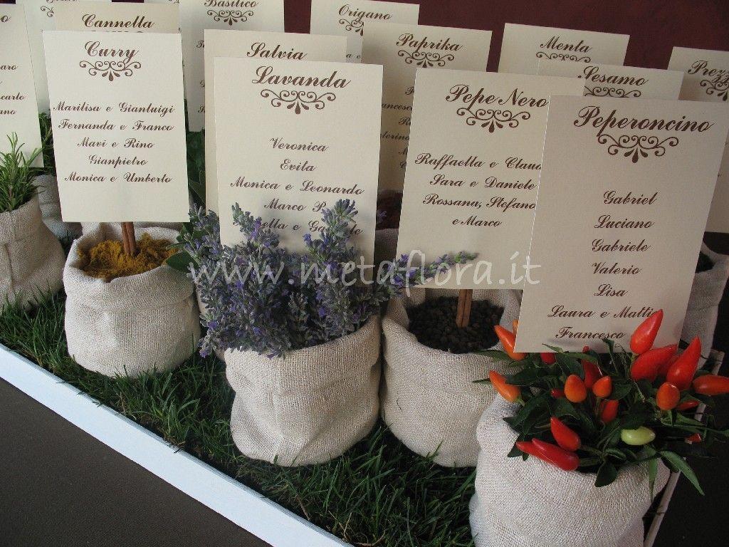 Tableau de mariage cerca con google wedding wedding wedding table e table plans - Tableau plan de table mariage ...