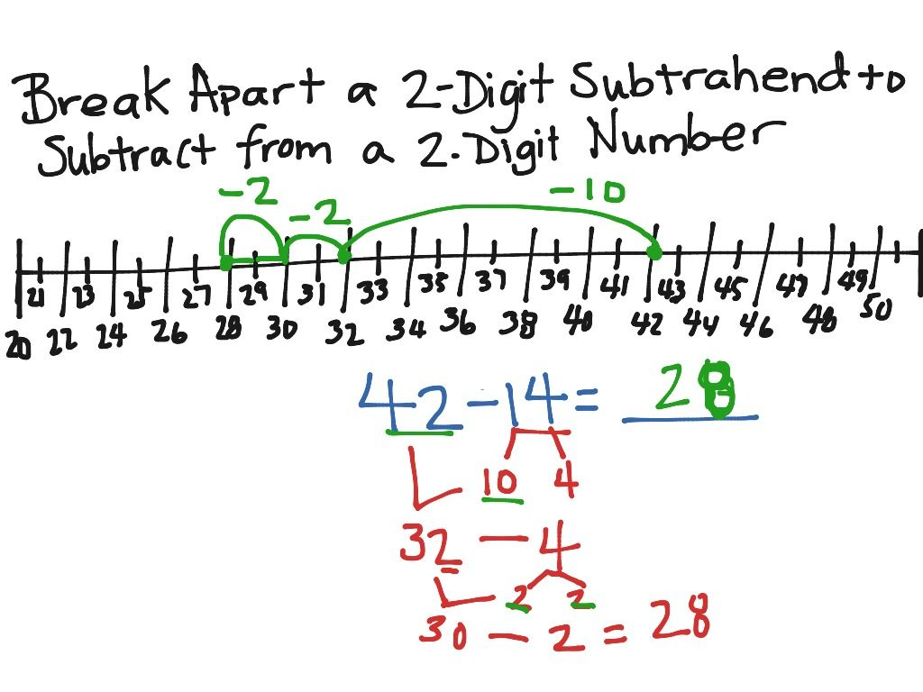 Go Math 5 2 Break Apart 2 Digit Subtrahend By Elaine