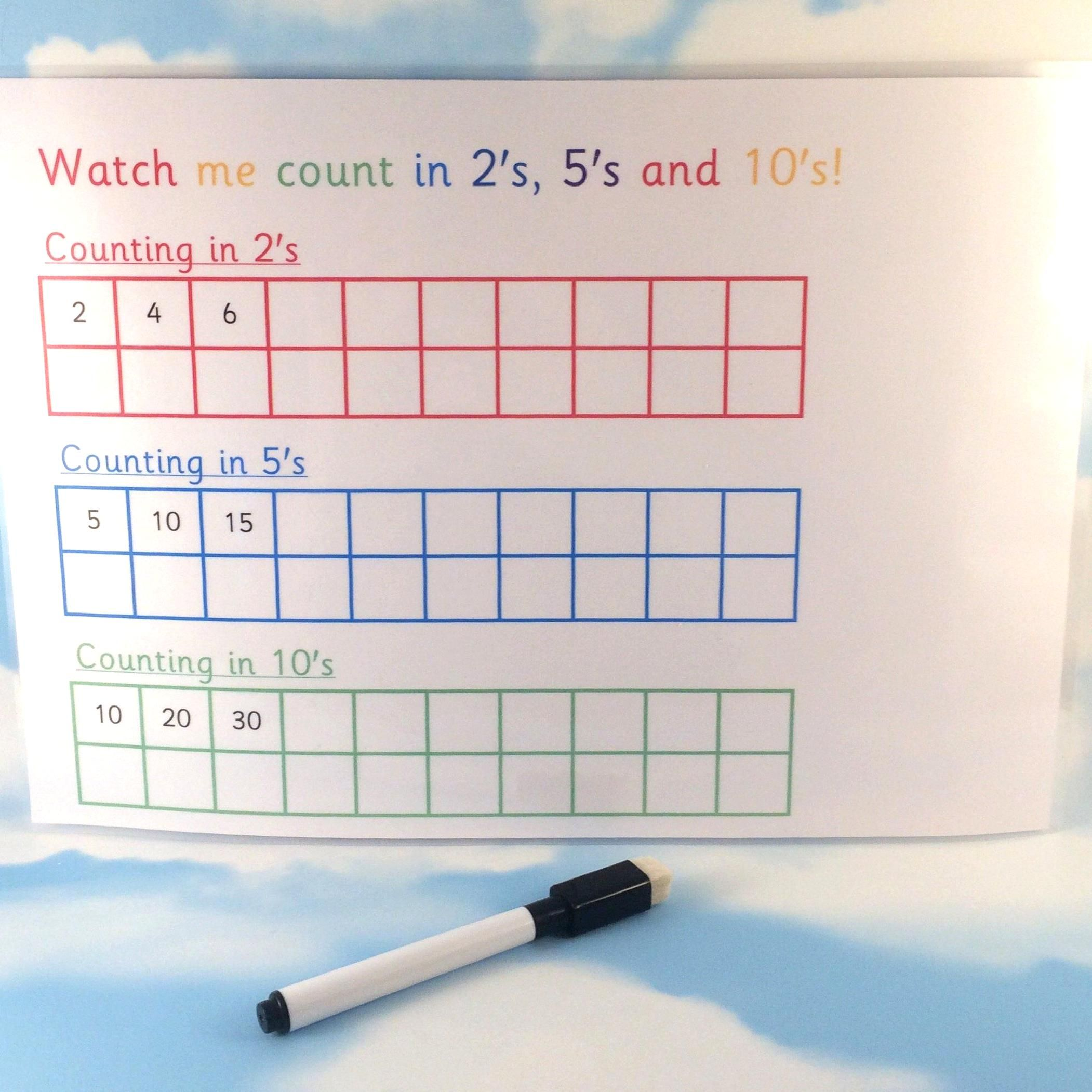 Counting In 2s 5s And 10s