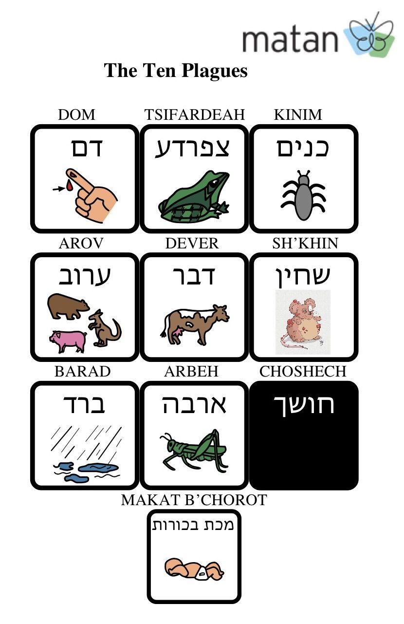 Passover Crafts Ten Plagues Jewish Lessons [ 1281 x 830 Pixel ]