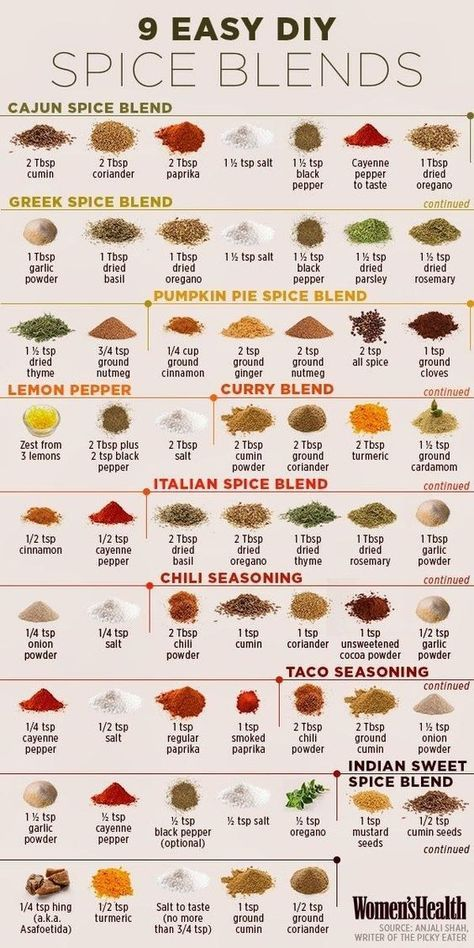 7 Healthy Eating Tricks That Are Actually Realistic is part of Homemade spices, Food, Food hacks, Diy spices, Homemade seasonings, Spice blends - Healthy food can be totally cozy when done right
