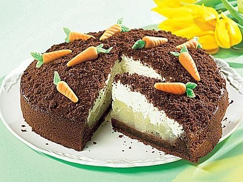 Kuchen rezepte zum ostern