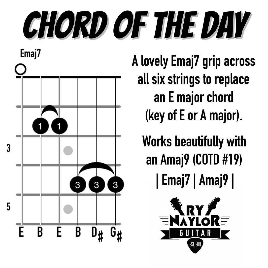 Chord Library Emaj7 Guitar Lessons Pinterest Guitars Guitar