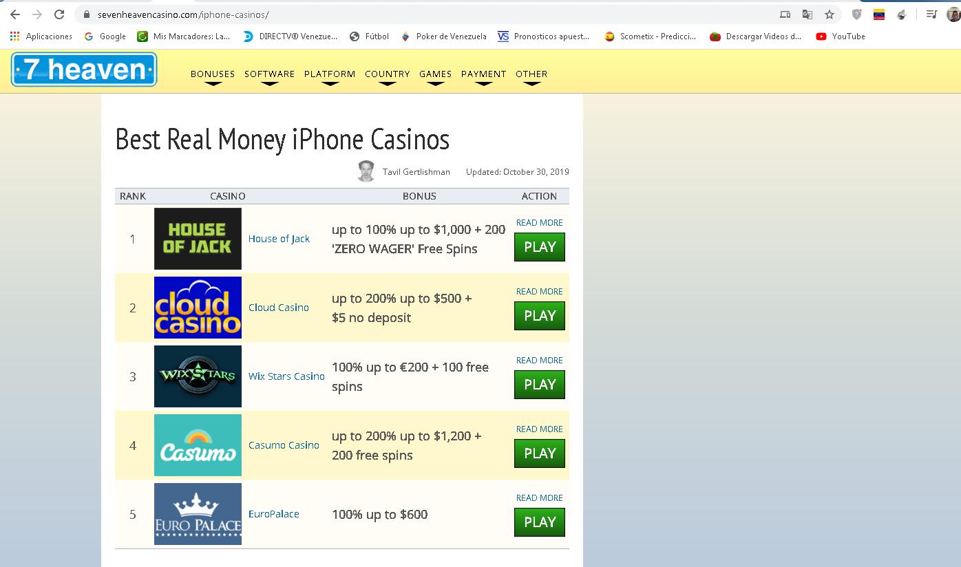 Best Real Money Iphone Casinos In 2020 Money Games Casino Online Casino Games