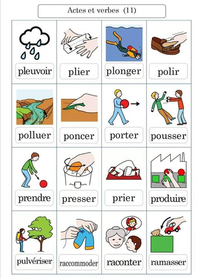 Pin By Ezequiel Darraidou On Education Learn French French Language Lessons French Verbs