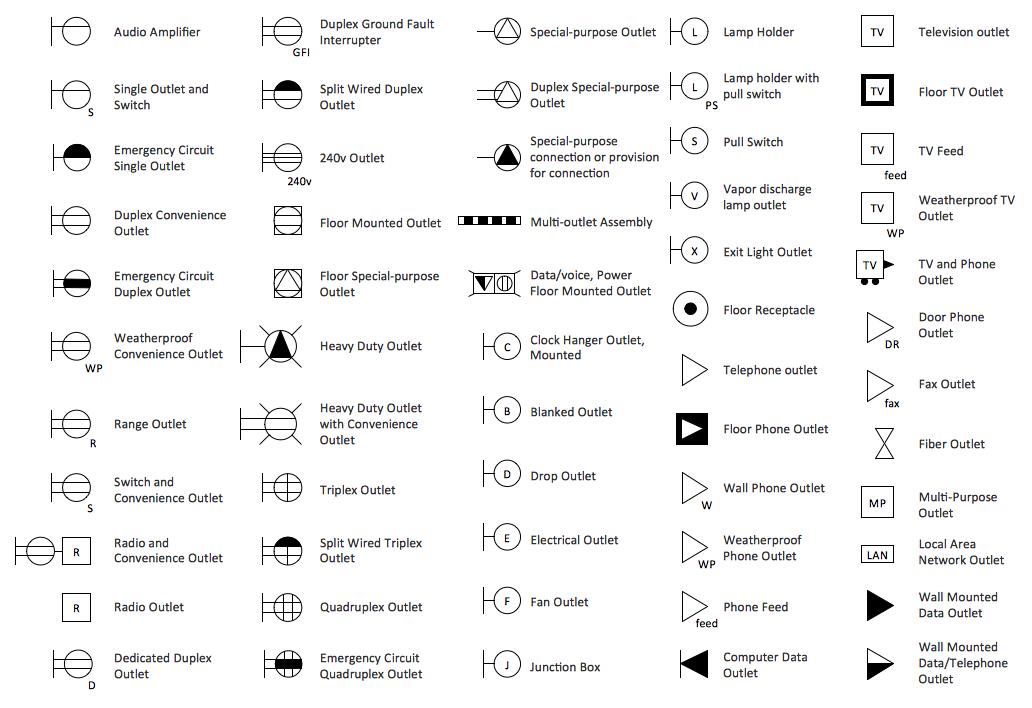 House Wiring Diagram Symbols Pdf Kenmore Gas Dryer Parts Electrical Plan Software
