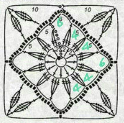 터키타일에서 영감 블루의 바람을 나르는 뜨개질 모임 패키지를 구매하고프지만, 아직도 12패키지, 한번에 ...