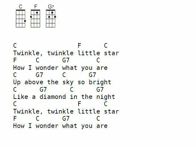 Twinkle Ukulele Pinterest Ukulele Songs Guitars And Songs