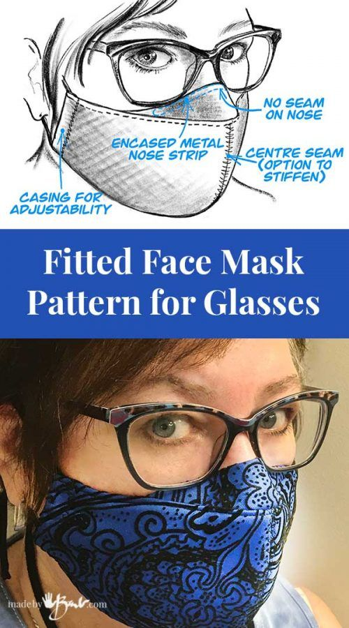Photo of Fitted Face Mask Pattern for Glasses – Made By Barb – free download