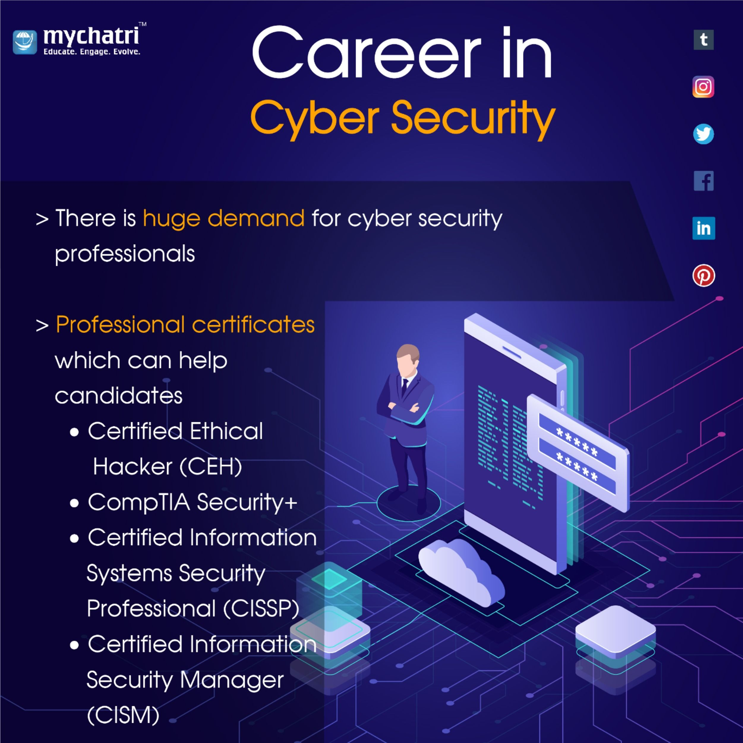 Pin By Renato Teixeira On Cyber Security Career Cybersecurity Training Cyber Security Career Cybersecurity Infographic