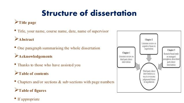 Proposal and dissertation help structure