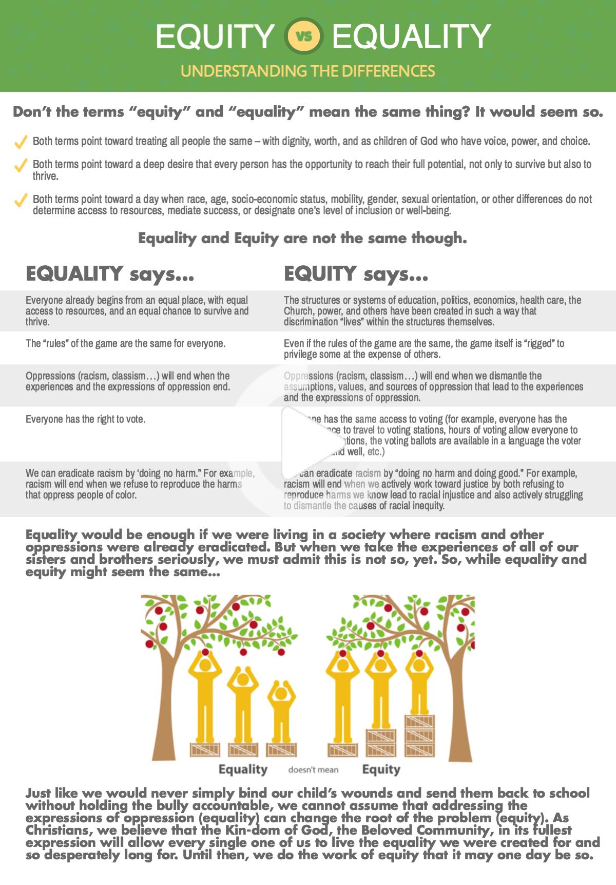 Equity Vs Equality 2 Equity Vs Equality Equality Equity