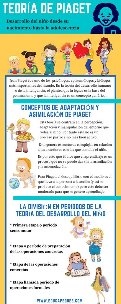 9 Ideas De Jean Piaget Jean Piaget Teorias Del Aprendizaje Psicologia Del Aprendizaje