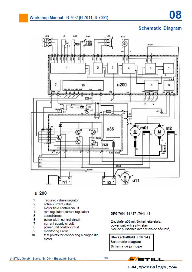Still Forklift R70-15/16 Workshop Manual PDF | Still forklift, Forklift,  Repair and maintenancePinterest