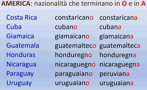 Adjetivos De Nacionalidades Americanas Que Son Diferentes Al Masculino Y Al Femenino Adjetivos Nacionalidades Gramatica Italiana