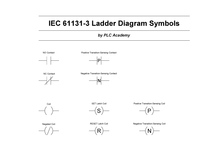 Ladder Logic Symbols All Plc Ladder Diagram Symbols - Wiring Diagram