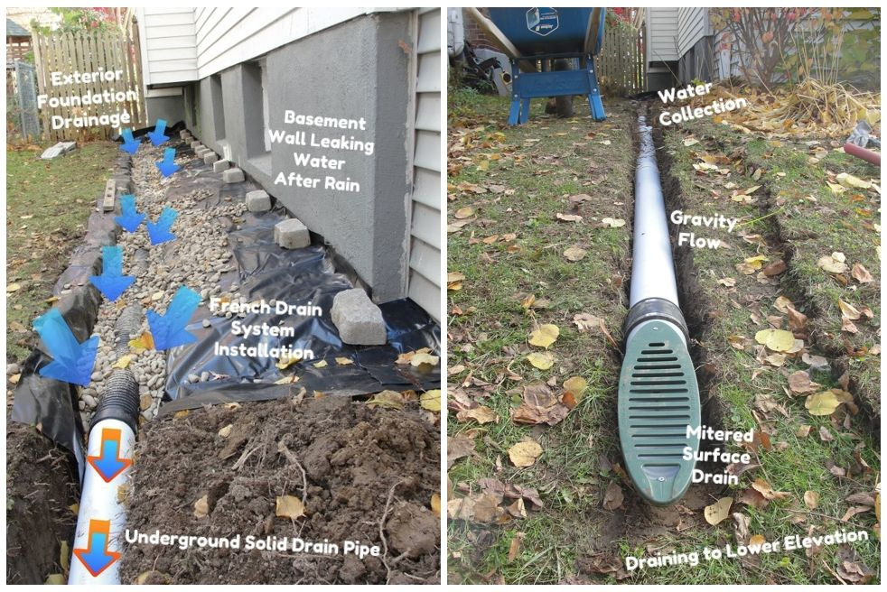 how to find out water leak underground