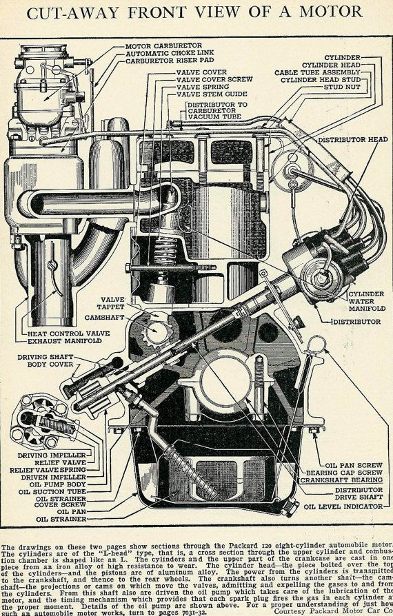vintage 1930 s car motor diagram illustration super automobile rh pinterest com Basic Engine Diagram 4 Cylinder Engine Diagram