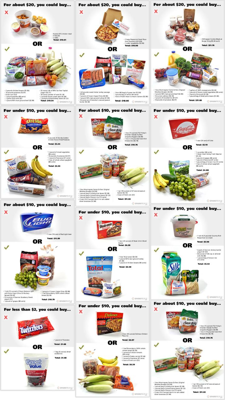 food showdown fast vs healthy living  inspiration for being pinterest eating and recipes also rh