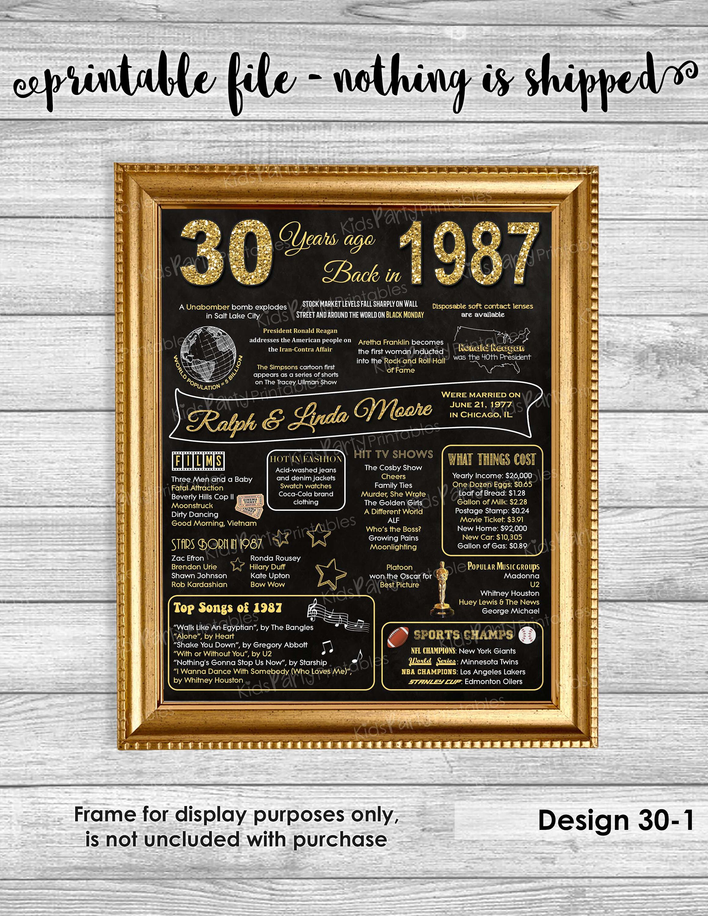 30th Anniversary Gift for Parents, 30th Anniversary