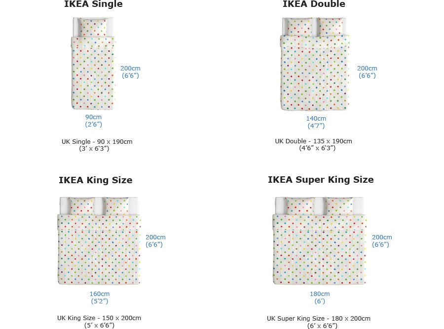 IKEA® mattress sizes chart to compare differences in measurements
