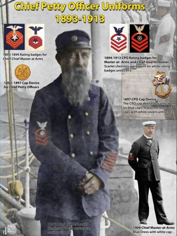 The 1893 regulations listed 9 Chief Petty Officer Ratings