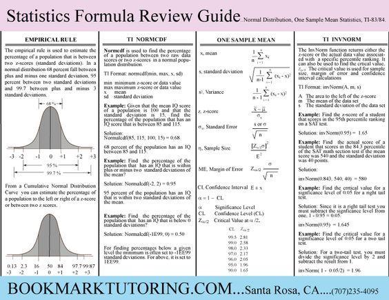 Statistics-Cheat-Sheets--Art-Boardsgif (792×612) MBA Pinterest - statistics worksheet