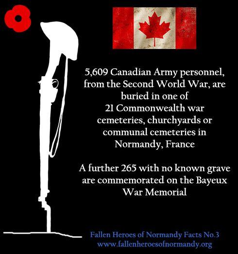 Fallen Heroes of Normandy Fact Sheet No.3 Canadian Army www.fallenheroesofnormandy.org
