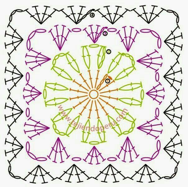 9 - esquema | crochet | Pinterest | Esquemas, Cuadrados y Tejido