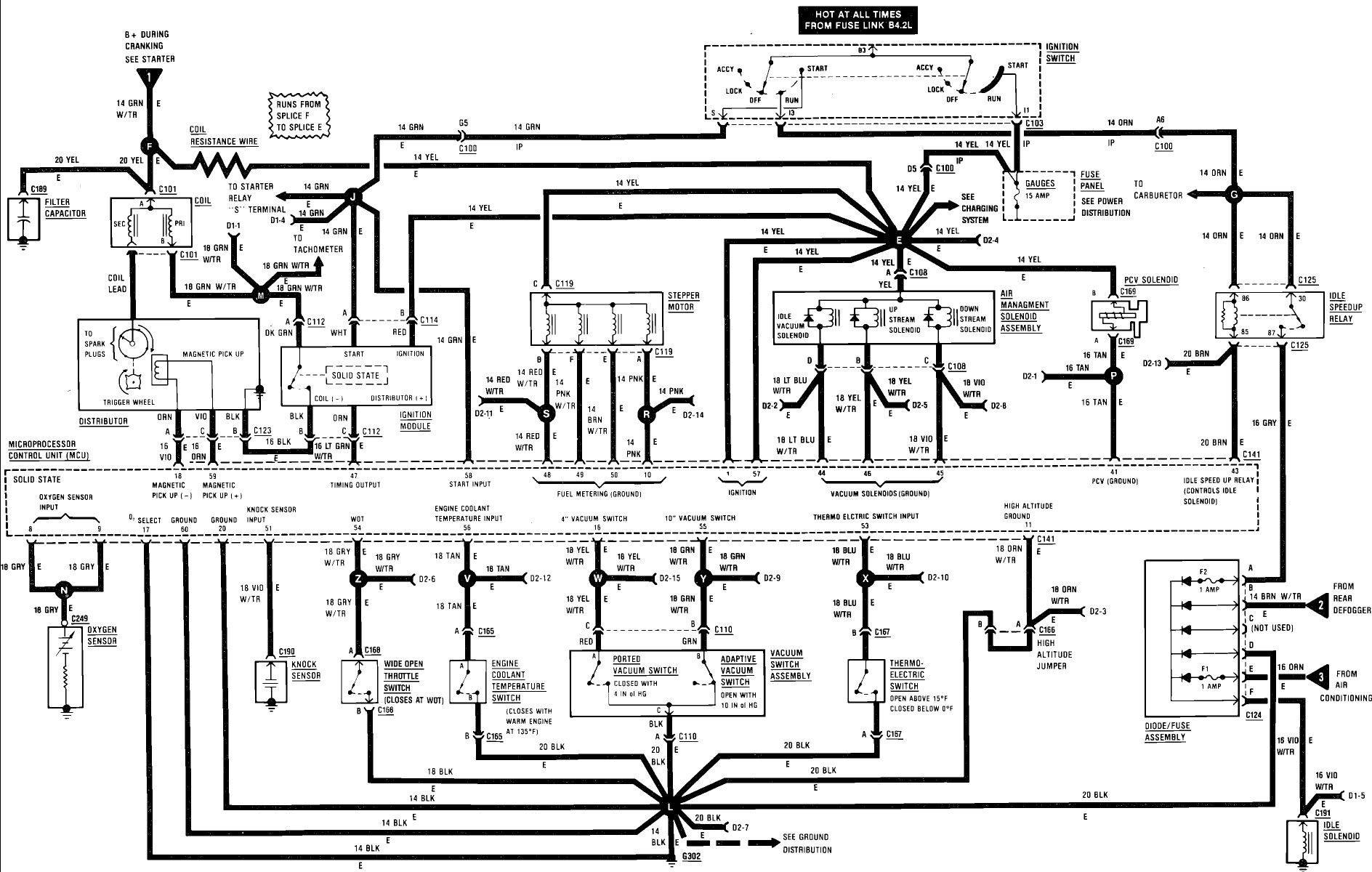 Unique Wiring Diagram For A Jeep Grand Cherokee