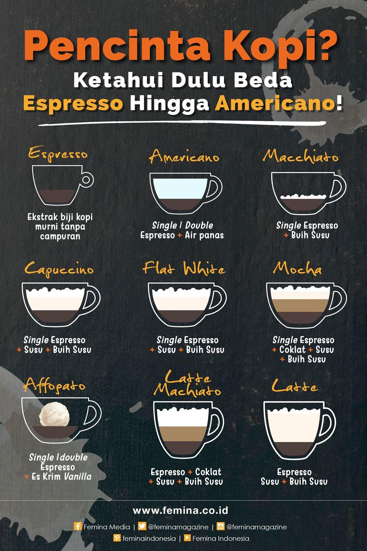Ngaku Pencinta Kopi Ketahui Dulu Beda Espresso Hingga Americano Di Sini Pecinta Kopi Kopi Resep Kopi