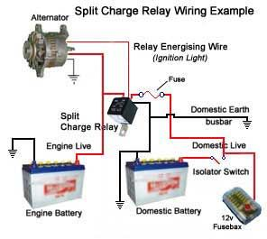 Split charge relay wiring diagram wiring library split charge circuit stealth camping pinterest circuits rh pinterest co uk split charge relay circuit diagram smartcom split charge relay wiring diagram cheapraybanclubmaster Image collections