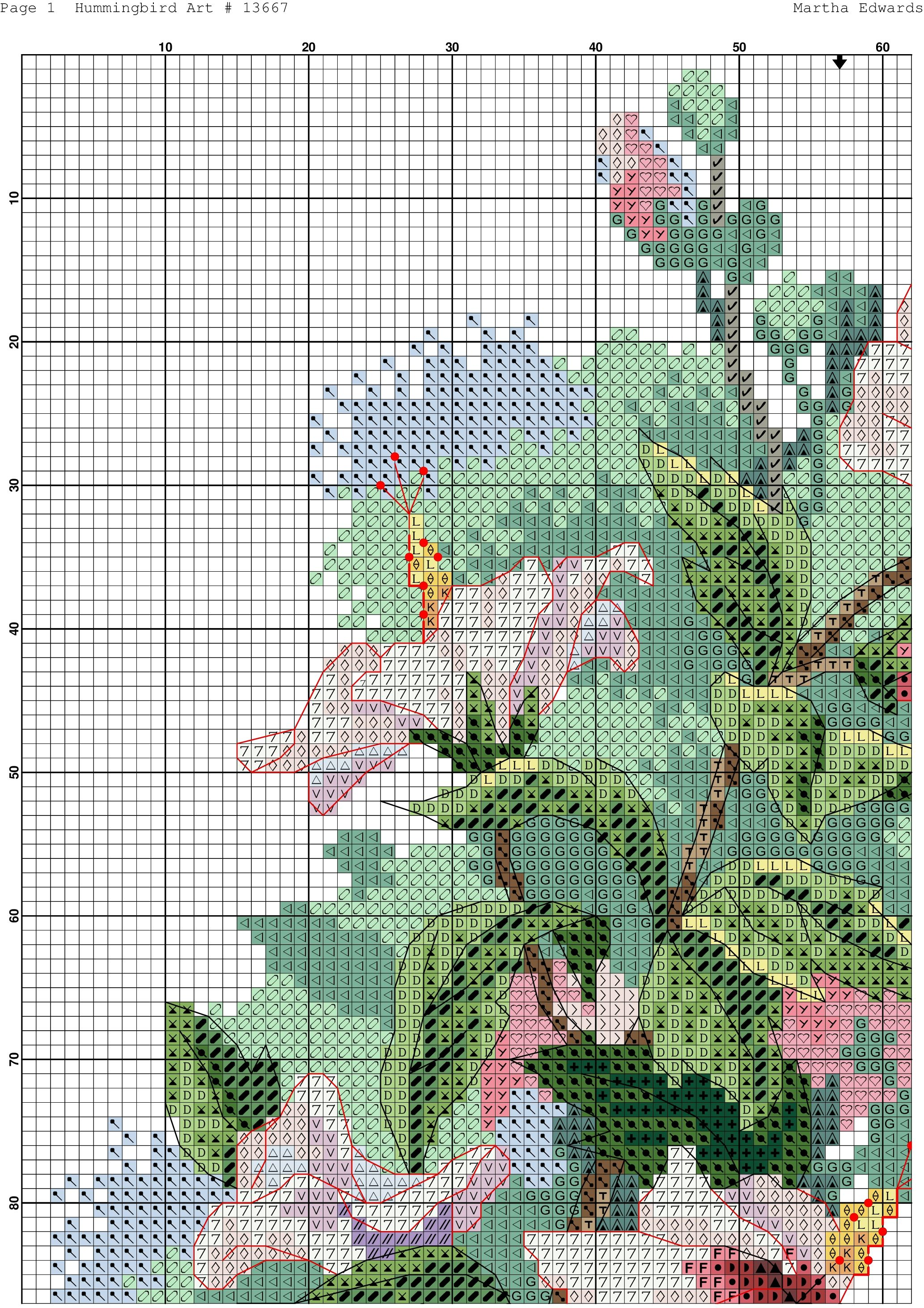 Cross-stitch embroidery of pions, cross stitch patterns with a description and a photo for beginners