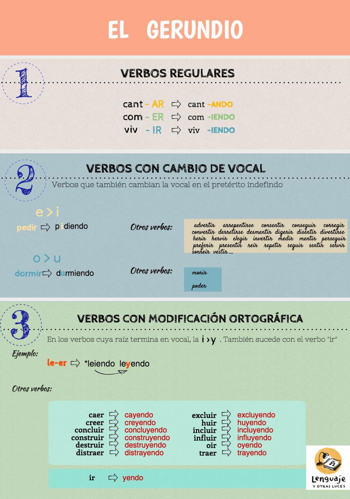 El Gerundio En Español Aprender Español Gramática Del Español Español
