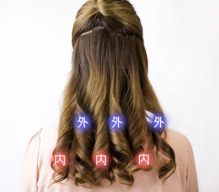 内巻き 外巻き Mix巻きのやり方をマスターしよう 髪型 巻き髪