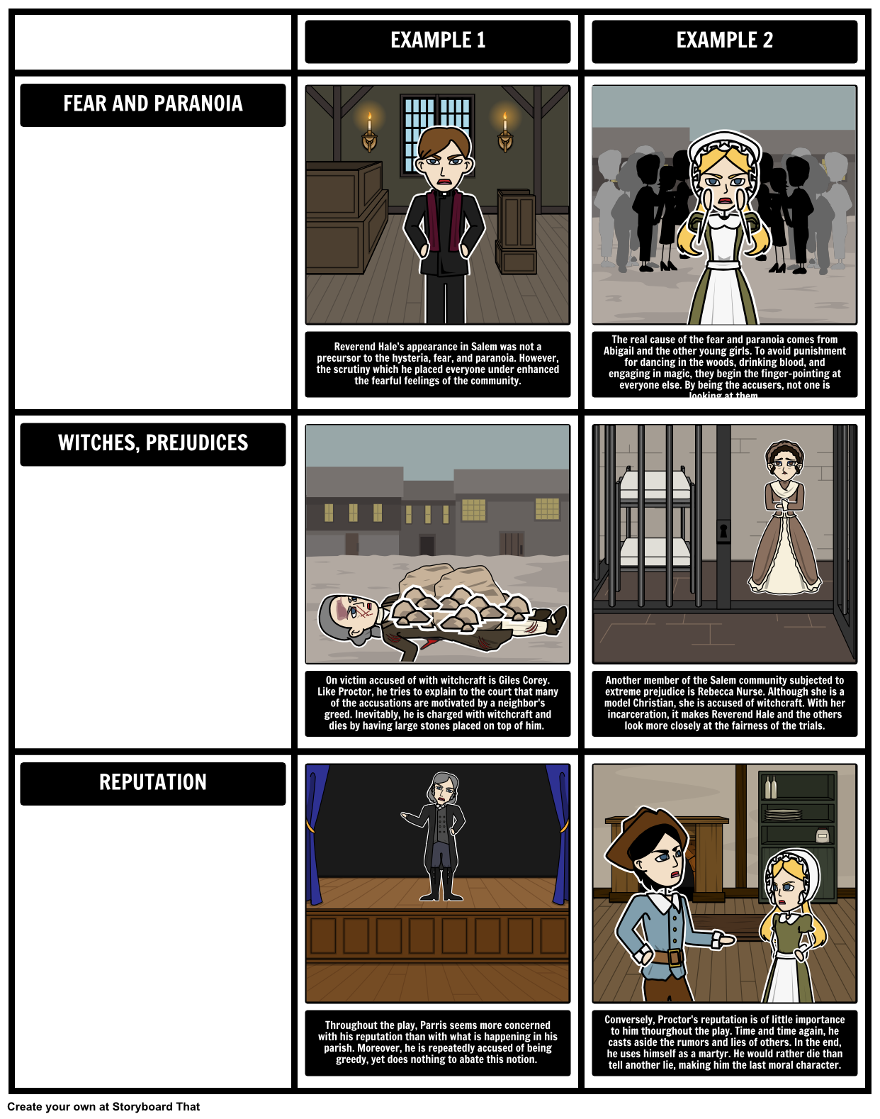 the crucible lesson plans themes showcase the many themes from the crucible lesson plans themes showcase the many themes from the crucible by arthur