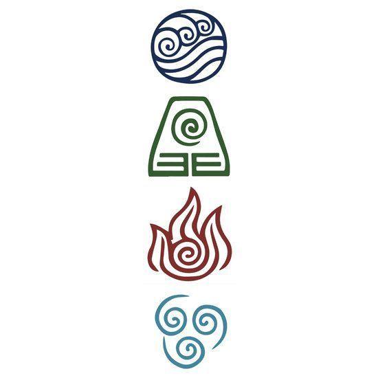 Four Elements Symbols Artsy Pinterest Symbols