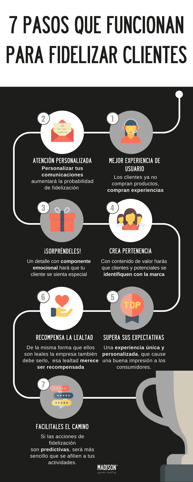 7 Pasos Para Fidelizar A Un Cliente Infografia Infographic Marketing Tics Y Formación Clientes Dificiles Gestión De Clientes Marketing Para Restaurantes